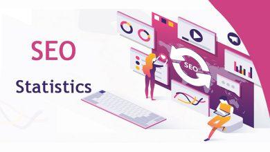 آمار خیره کننده بهینه سازی موتور های جستجو ( SEO )